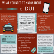 Information on E-DUI, the new driving law in Washington State