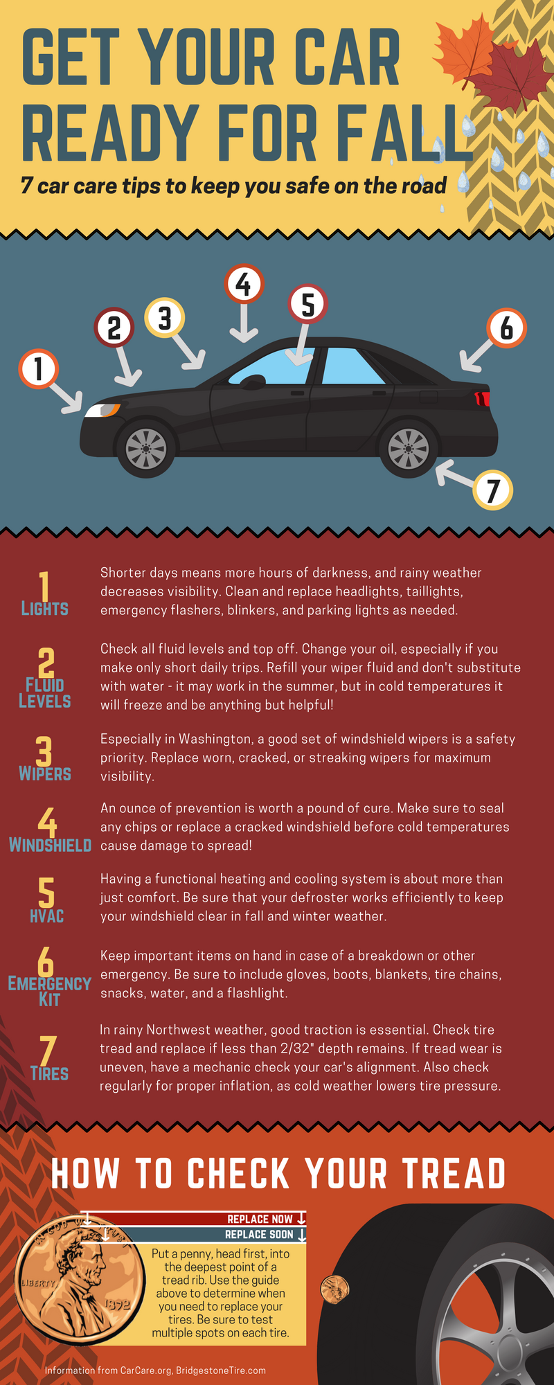 We Ve Compiled A List Of Basic Maintenance And Preparation You Should Consider To Ensure That Your Fall Driving Is As Safe Possible